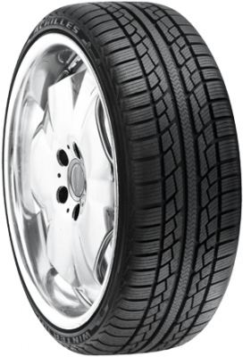 Winter 101 Tires